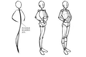 人體繪畫入門該怎么練習?先來畫個火柴人吧!