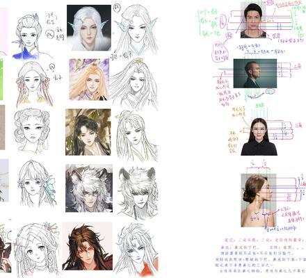 《古风插画的头部比例》By GF-70-039 贝锦