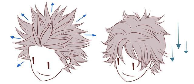 新手绘画教程:头发怎么画_动漫人物的头发怎么画?