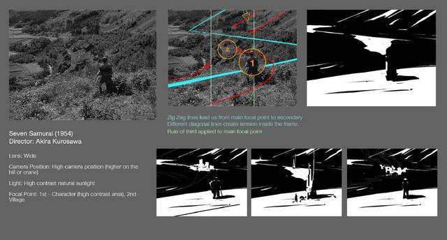 【漫画参考】奥斯卡导演黑泽明的漫画分镜脚本讲解。