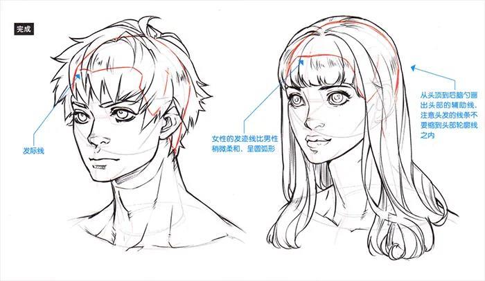 动漫脸怎么画?整理了一篇超级干货的动漫表情画法!