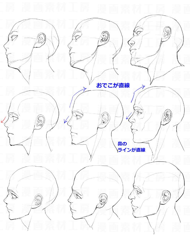 人体头部不同角度的画法练习素材(多图详细)~!